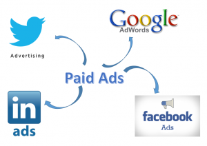 Benefits of Paid Advertising
