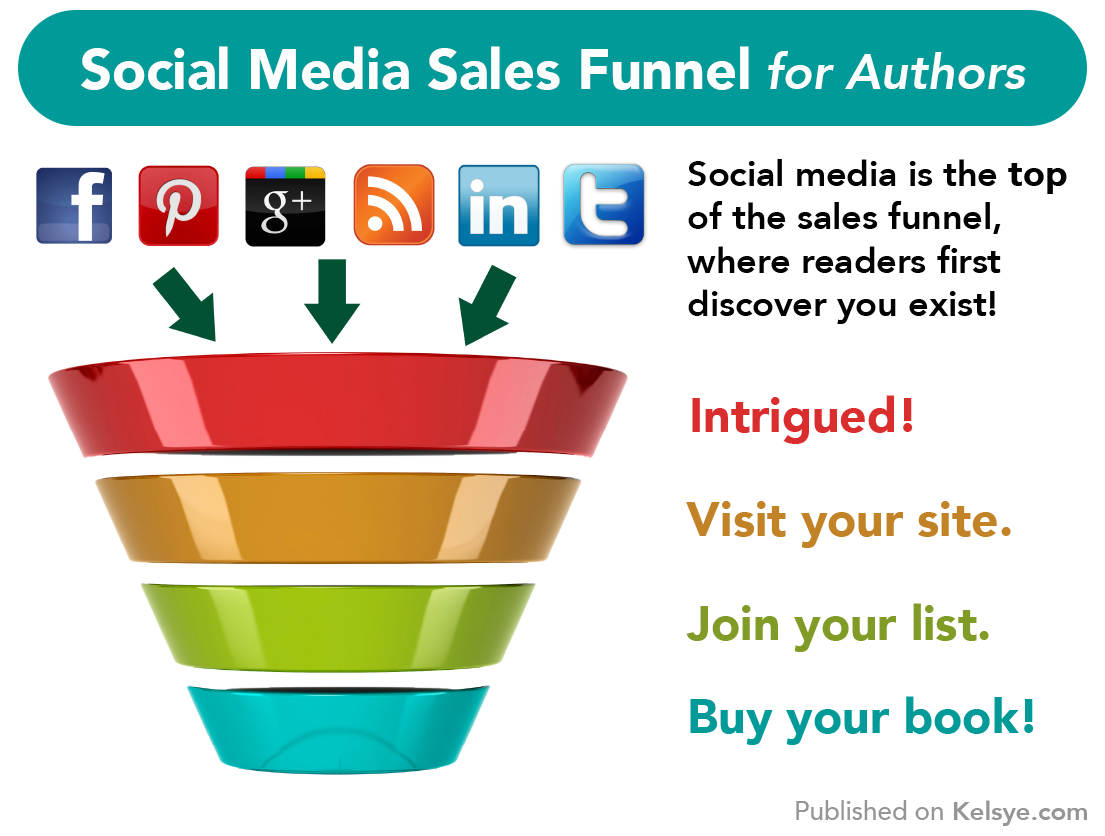 Sales Funnel for authors
