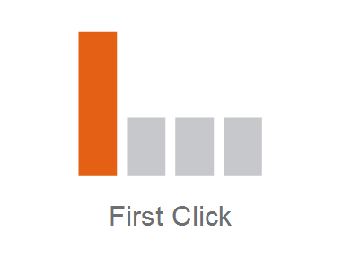 first-click-attribution-models